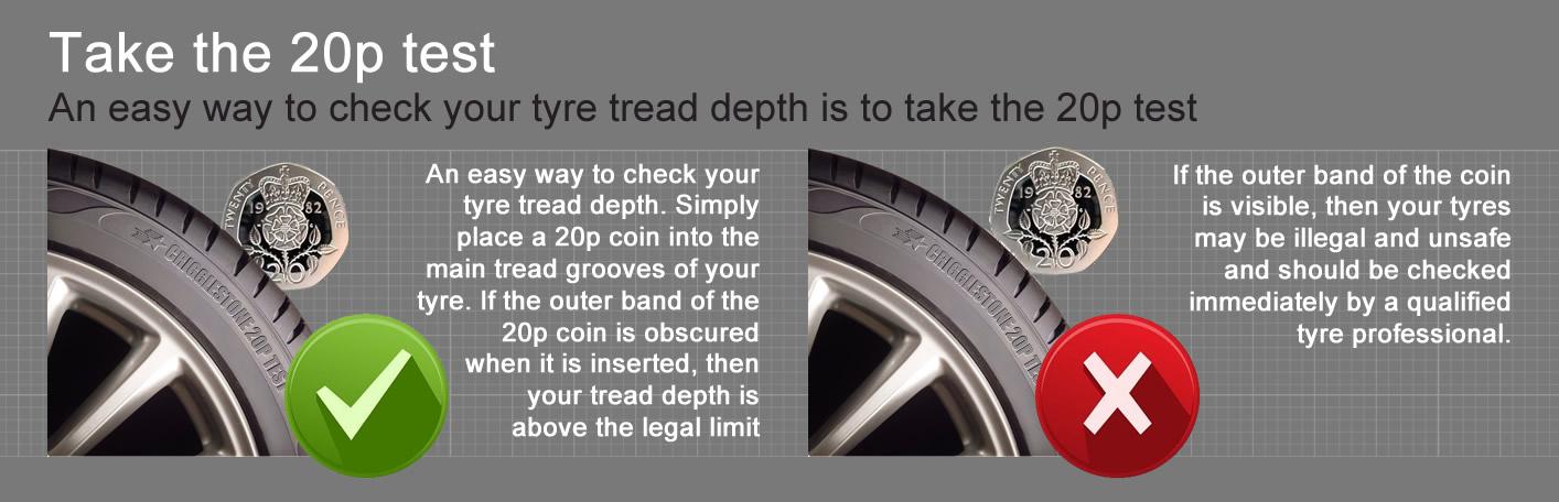 Tyre Tread Gauge Myaudiq5 Forum